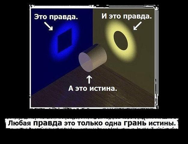 истина00085777